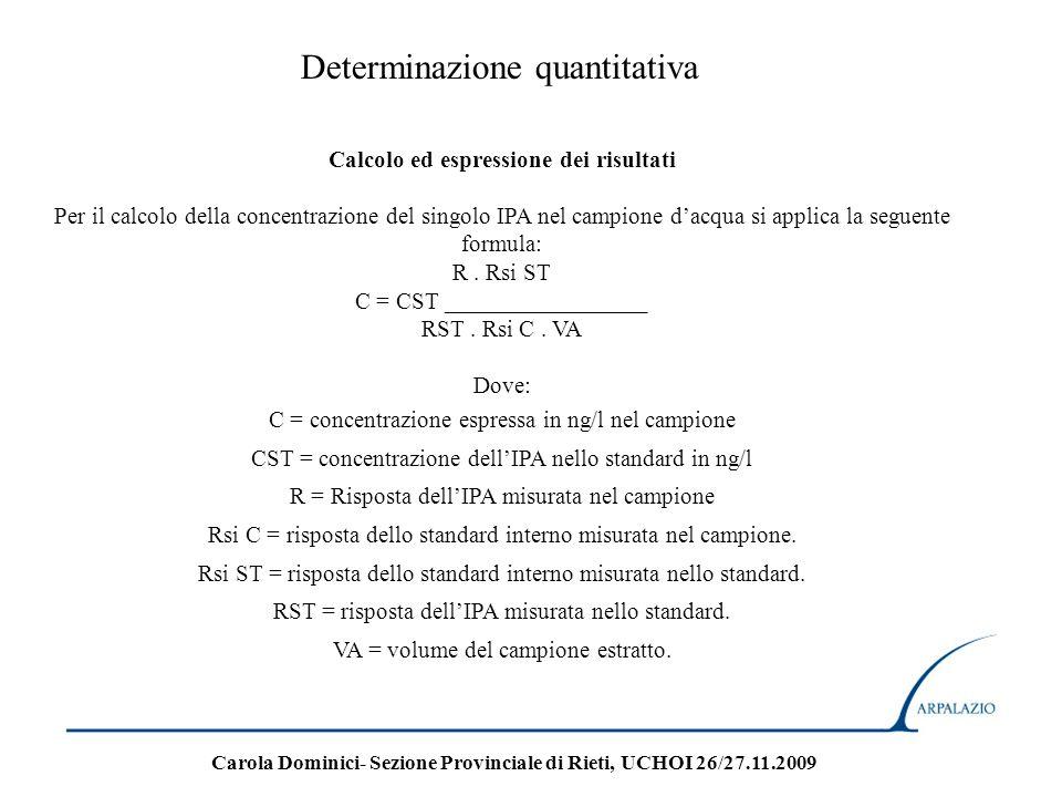 Determinazione quantitativa Calcolo ed espressione dei risultati Per il calcolo della concentrazione del singolo IPA nel campione dacqua si applica la