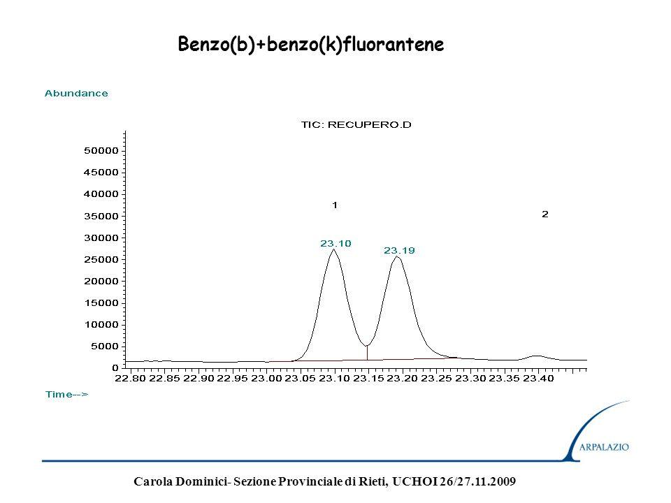 Benzo(b)+benzo(k)fluorantene Carola Dominici- Sezione Provinciale di Rieti, UCHOI 26/27.11.2009