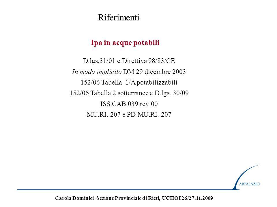 Riferimenti Ipa in acque potabili D.lgs.31/01 e Direttiva 98/83/CE In modo implicito DM 29 dicembre 2003 152/06 Tabella 1/A potabilizzabili 152/06 Tab