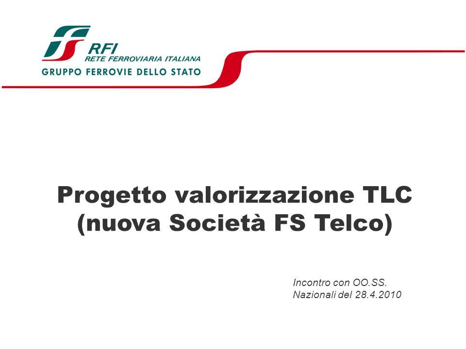 2 Gli asset TLC del Gruppo FS Il Gruppo FS possiede una delle più estese infrastrutture di TLC realizzate in Italia: 8.200 km di rete in fibra ottica; Rete di backbone SDH; Rete radiomobile GSM-R; Centrali telefoniche.