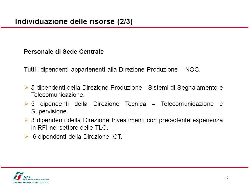 10 Individuazione delle risorse (2/3) Personale di Sede Centrale Tutti i dipendenti appartenenti alla Direzione Produzione – NOC.