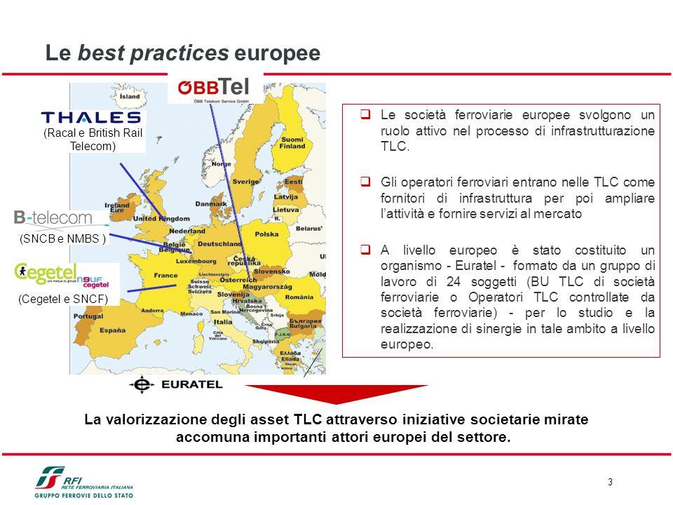 3 Le best practices europee (Racal e British Rail Telecom) (Cegetel e SNCF) (SNCB e NMBS ) La valorizzazione degli asset TLC attraverso iniziative societarie mirate accomuna importanti attori europei del settore.
