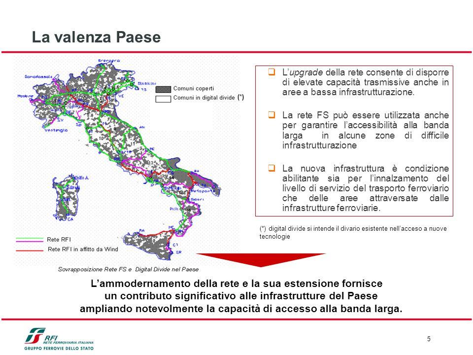 5 La valenza Paese Lammodernamento della rete e la sua estensione fornisce un contributo significativo alle infrastrutture del Paese ampliando notevolmente la capacità di accesso alla banda larga.