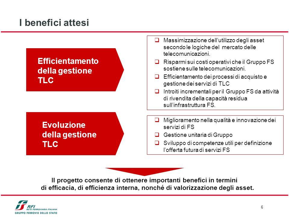 6 I benefici attesi Efficientamento della gestione TLC Il progetto consente di ottenere importanti benefici in termini di efficacia, di efficienza interna, nonché di valorizzazione degli asset.