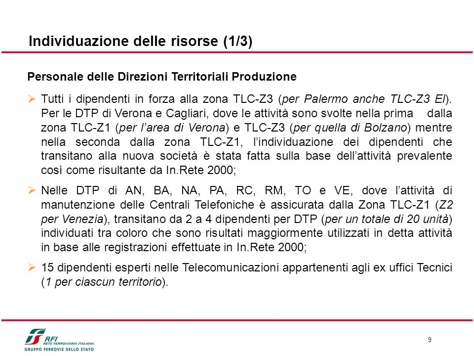9 Individuazione delle risorse (1/3) Personale delle Direzioni Territoriali Produzione Tutti i dipendenti in forza alla zona TLC-Z3 (per Palermo anche TLC-Z3 El).