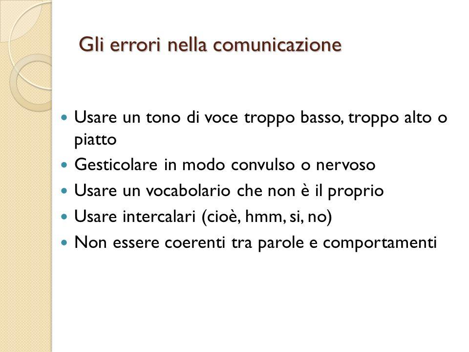 Gli errori nella comunicazione Usare un tono di voce troppo basso, troppo alto o piatto Gesticolare in modo convulso o nervoso Usare un vocabolario ch