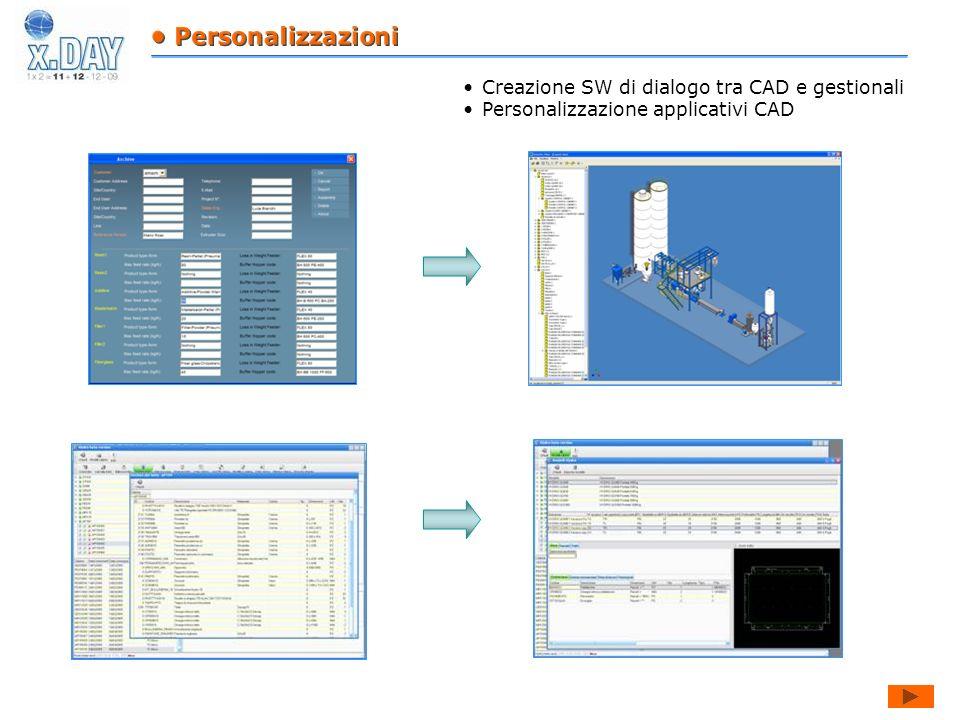 Creazione SW di dialogo tra CAD e gestionali Personalizzazione applicativi CAD