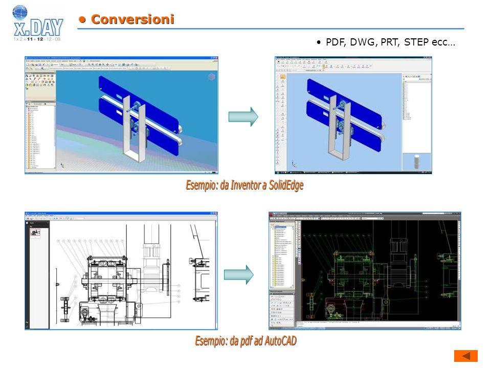 PDF, DWG, PRT, STEP ecc…