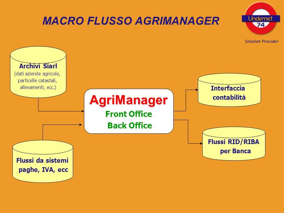Info e Contacts UNDERNET 74 SRL Via Ripamonti 114 20141 Milano Tel.