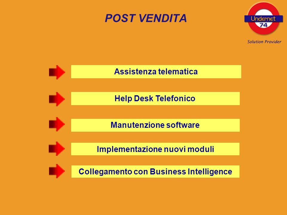 POST VENDITA Assistenza telematica Implementazione nuovi moduli Help Desk Telefonico Manutenzione software Collegamento con Business Intelligence
