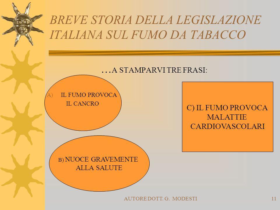 AUTORE DOTT. G. MODESTI11 BREVE STORIA DELLA LEGISLAZIONE ITALIANA SUL FUMO DA TABACCO … A STAMPARVI TRE FRASI: A) IL FUMO PROVOCA IL CANCRO B) NUOCE