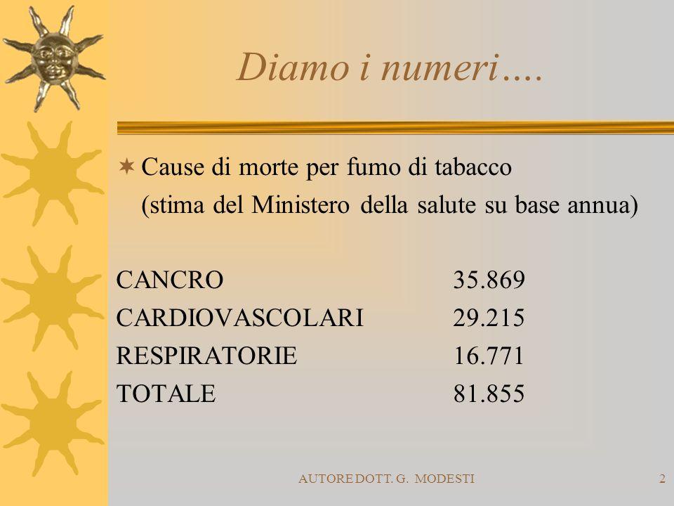 AUTORE DOTT. G. MODESTI2 Diamo i numeri…. Cause di morte per fumo di tabacco (stima del Ministero della salute su base annua) CANCRO 35.869 CARDIOVASC