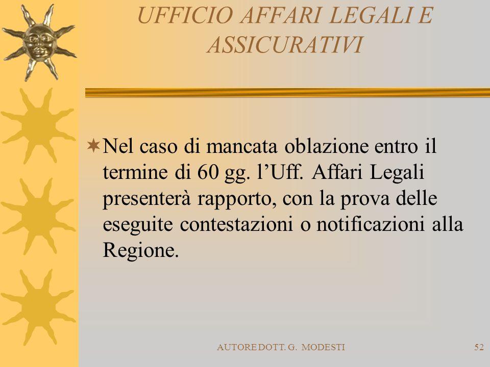 AUTORE DOTT. G. MODESTI52 UFFICIO AFFARI LEGALI E ASSICURATIVI Nel caso di mancata oblazione entro il termine di 60 gg. lUff. Affari Legali presenterà