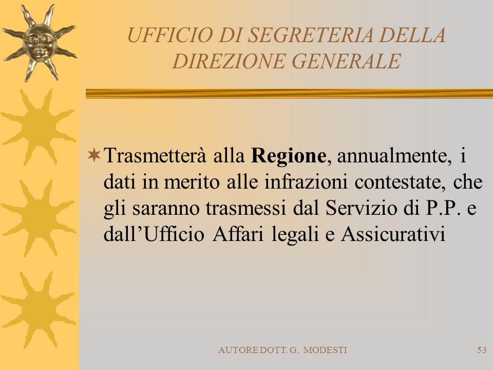AUTORE DOTT. G. MODESTI53 UFFICIO DI SEGRETERIA DELLA DIREZIONE GENERALE Trasmetterà alla Regione, annualmente, i dati in merito alle infrazioni conte