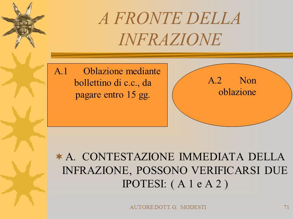 AUTORE DOTT. G. MODESTI71 A FRONTE DELLA INFRAZIONE A. CONTESTAZIONE IMMEDIATA DELLA INFRAZIONE, POSSONO VERIFICARSI DUE IPOTESI: ( A 1 e A 2 ) A.2 No