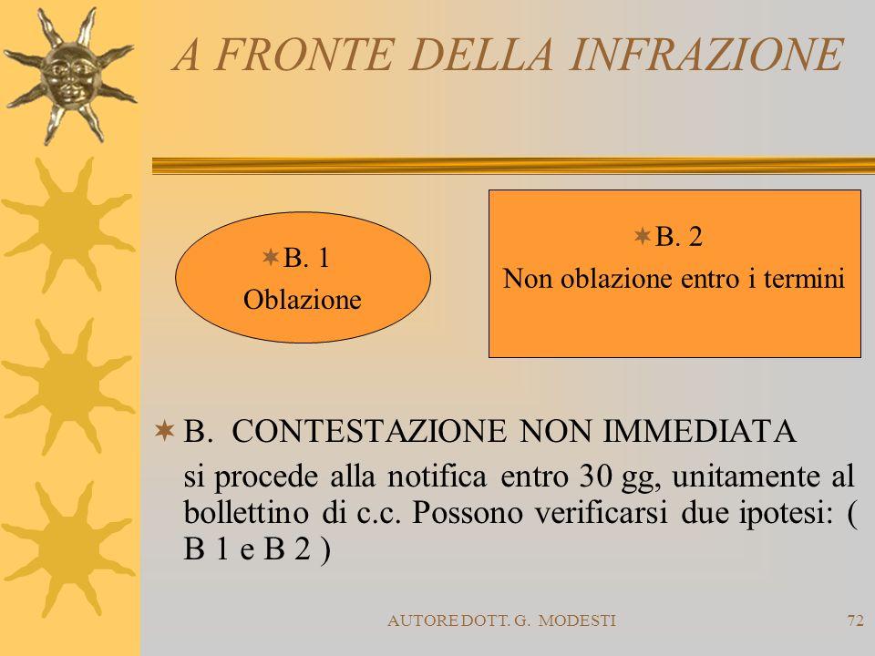 AUTORE DOTT. G. MODESTI72 A FRONTE DELLA INFRAZIONE B. CONTESTAZIONE NON IMMEDIATA si procede alla notifica entro 30 gg, unitamente al bollettino di c
