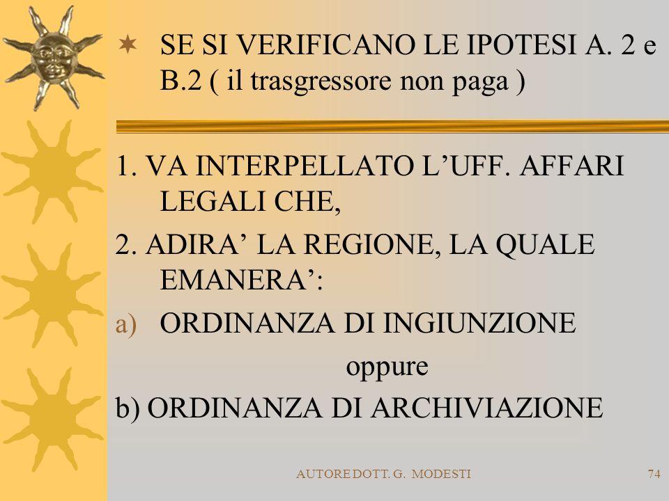 AUTORE DOTT. G. MODESTI74 SE SI VERIFICANO LE IPOTESI A. 2 e B.2 ( il trasgressore non paga ) 1. VA INTERPELLATO LUFF. AFFARI LEGALI CHE, 2. ADIRA LA