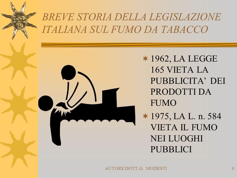 AUTORE DOTT. G. MODESTI9 BREVE STORIA DELLA LEGISLAZIONE ITALIANA SUL FUMO DA TABACCO 1962, LA LEGGE 165 VIETA LA PUBBLICITA DEI PRODOTTI DA FUMO 1975