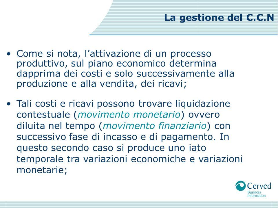 Come si nota, lattivazione di un processo produttivo, sul piano economico determina dapprima dei costi e solo successivamente alla produzione e alla v