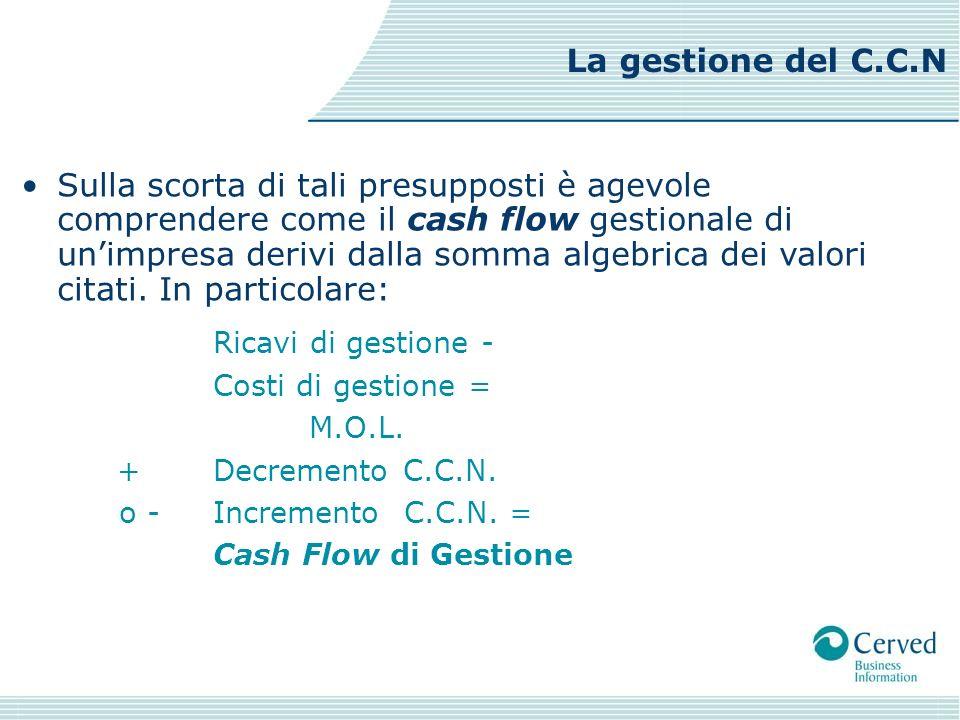 Sulla scorta di tali presupposti è agevole comprendere come il cash flow gestionale di unimpresa derivi dalla somma algebrica dei valori citati.