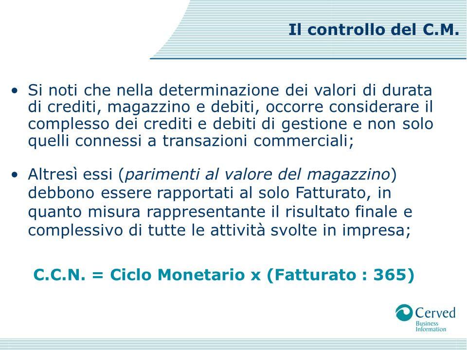 Si noti che nella determinazione dei valori di durata di crediti, magazzino e debiti, occorre considerare il complesso dei crediti e debiti di gestion