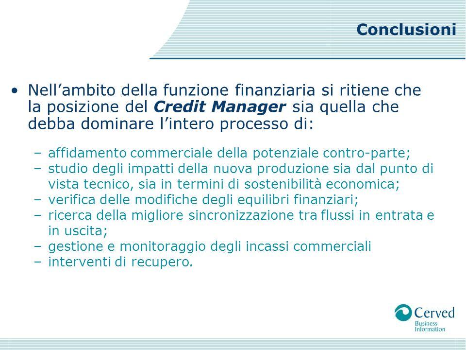 Nellambito della funzione finanziaria si ritiene che la posizione del Credit Manager sia quella che debba dominare lintero processo di: –affidamento c
