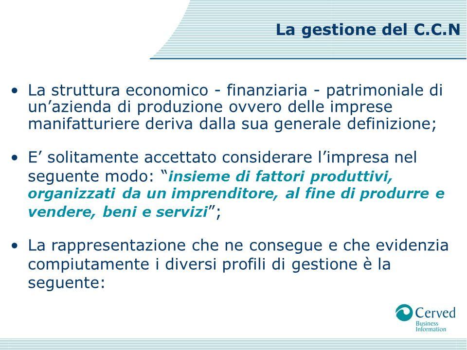 La struttura economico - finanziaria - patrimoniale di unazienda di produzione ovvero delle imprese manifatturiere deriva dalla sua generale definizio