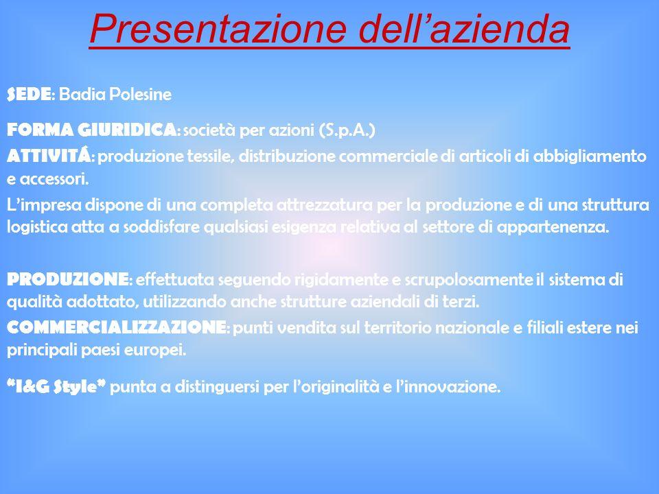 Presentazione dellazienda SEDE : Badia Polesine FORMA GIURIDICA : società per azioni (S.p.A.) ATTIVITÁ : produzione tessile, distribuzione commerciale