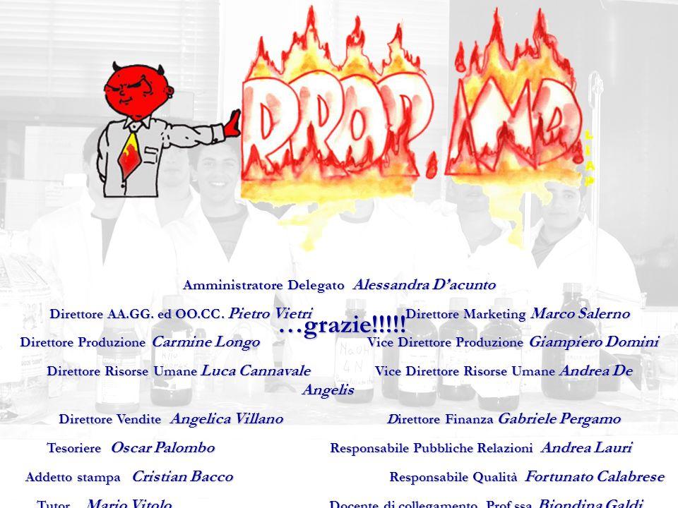 …grazie!!!!.Amministratore Delegato Alessandra Dacunto Direttore AA.GG.