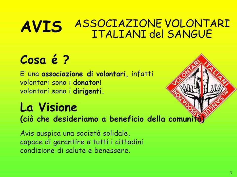 3 Cosa é ? ASSOCIAZIONE VOLONTARI ITALIANI del SANGUE La Visione (ciò che desideriamo a beneficio della comunità) E una associazione di volontari, inf