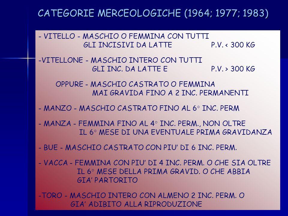 CATEGORIE DI MACELLAZIONE CEE (Reg. 1208/81) - A - CARCASSE DI MASCHI INTERI < 2 ANNI DI ETA - B - CARCASSE DI ALTRI MASCHI NON CASTRATI - C - CARCASS