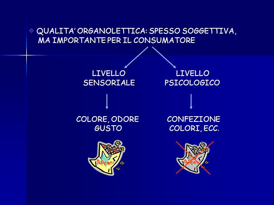 CHIMICA BATTERIOLOGICA LEGALE QUALITA ORGANOLETTICANUTRIZIONALE
