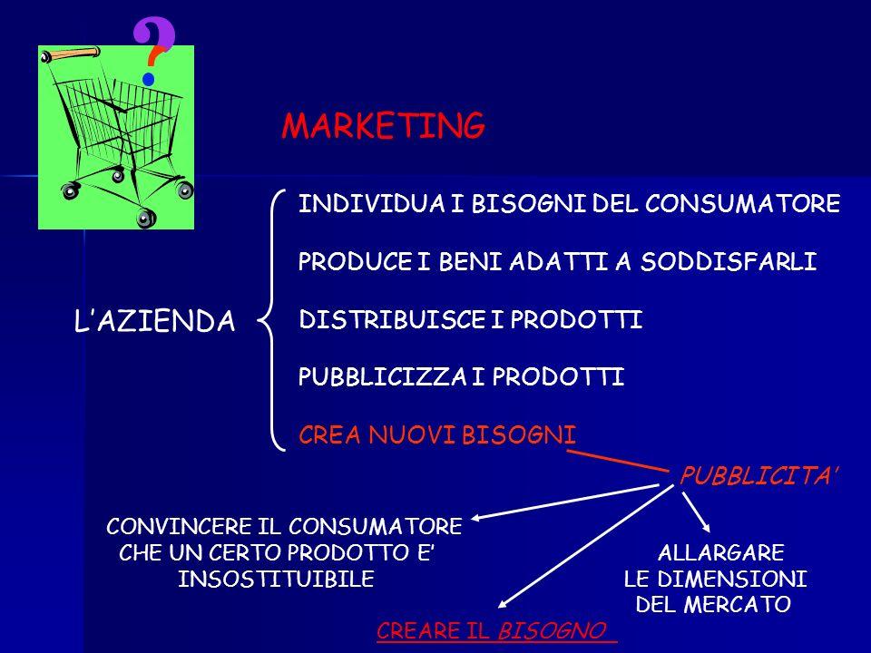 CONDIZIONAMENTO PUBBLICITA EDUCAZIONE AL CONSUMO & INFORMAZIONE !