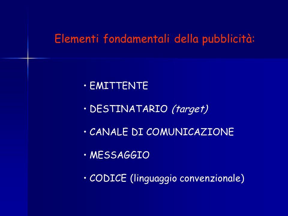 MESSAGGIO PUBBLICITARIO (diretto, indiretto) SUONIPAROLEIMMAGINI