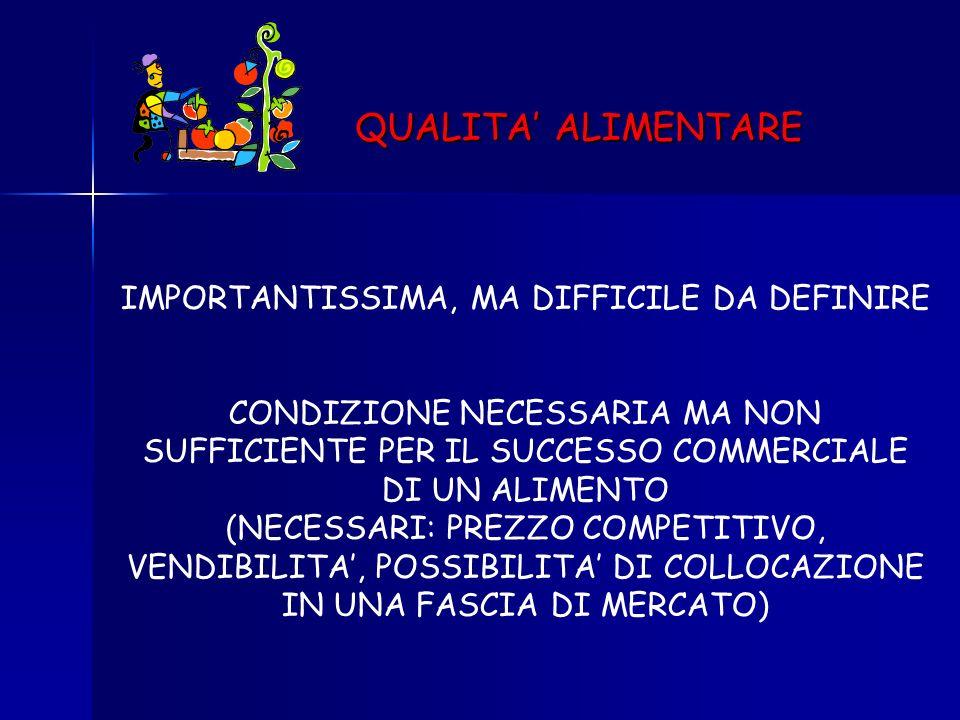 INOLTRE: QUALITA DEL PROCESSO PRODUTTIVO: GENUINITA, ECOLOGIA, TRADIZIONE (DOC, IGP, ECC.)