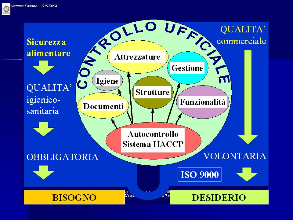 Dr. Venera Fasone - DISTAFA (Controllo della filiera: molto più complesso in un allevamento di selvatici!)