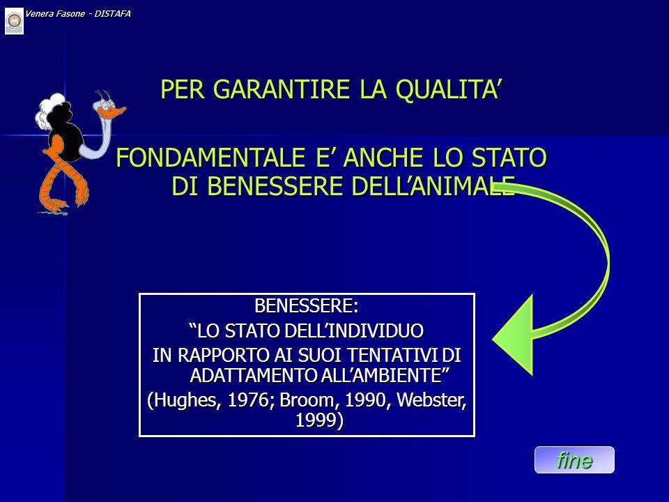 Dr. Venera Fasone - DISTAFA Allevatori Macelli Laboratori Rivenditori Organismo di Accreditamento Ente di certificazione Organismo di Filiera (Consorz