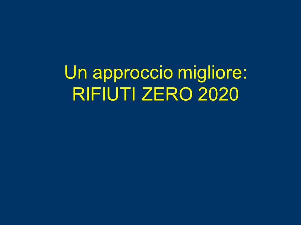 Un approccio migliore: RIFIUTI ZERO 2020