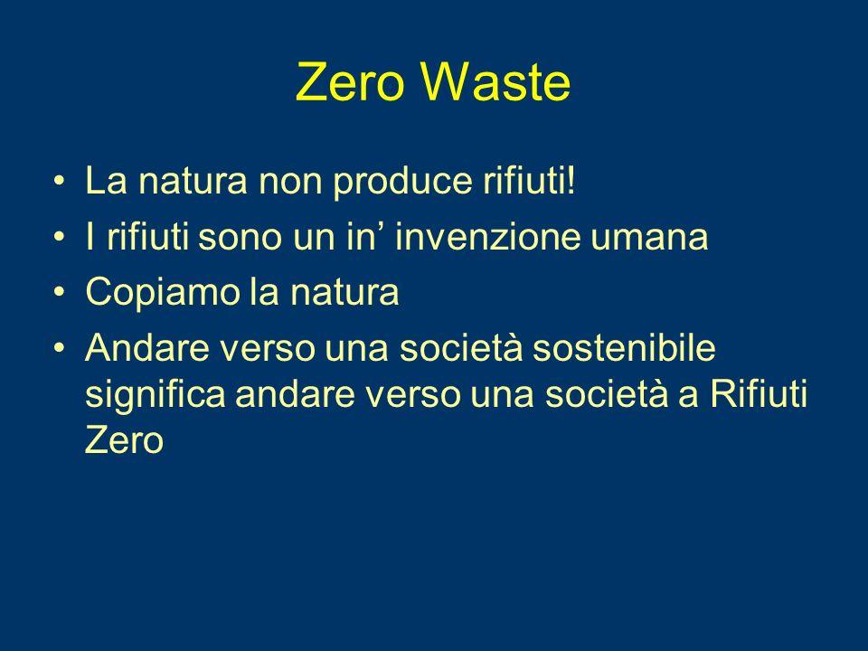 Zero Waste La natura non produce rifiuti! I rifiuti sono un in invenzione umana Copiamo la natura Andare verso una società sostenibile significa andar