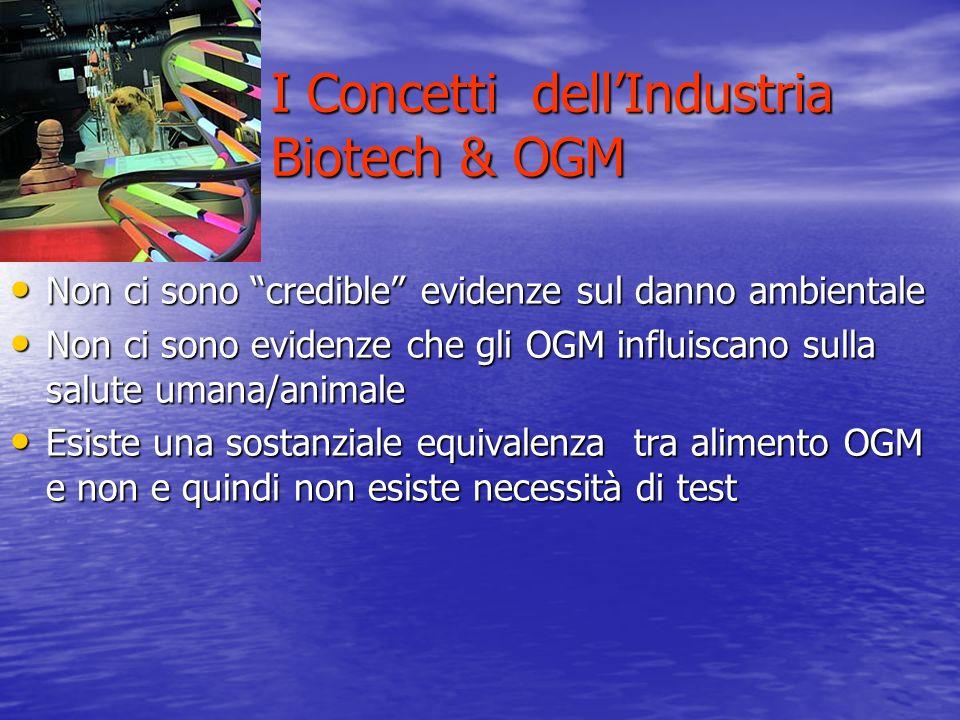 Non ci sono credible evidenze sul danno ambientale Non ci sono credible evidenze sul danno ambientale Non ci sono evidenze che gli OGM influiscano sul