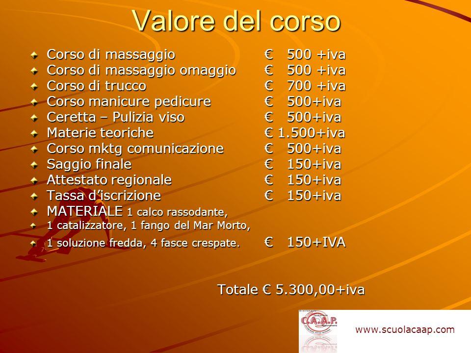 Valore del corso Corso di massaggio 500 +iva Corso di massaggio omaggio 500 +iva Corso di trucco 700 +iva Corso manicure pedicure 500+iva Ceretta – Pu