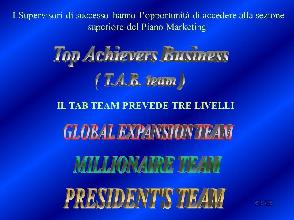 I Supervisori di successo hanno lopportunità di accedere alla sezione superiore del Piano Marketing IL TAB TEAM PREVEDE TRE LIVELLI
