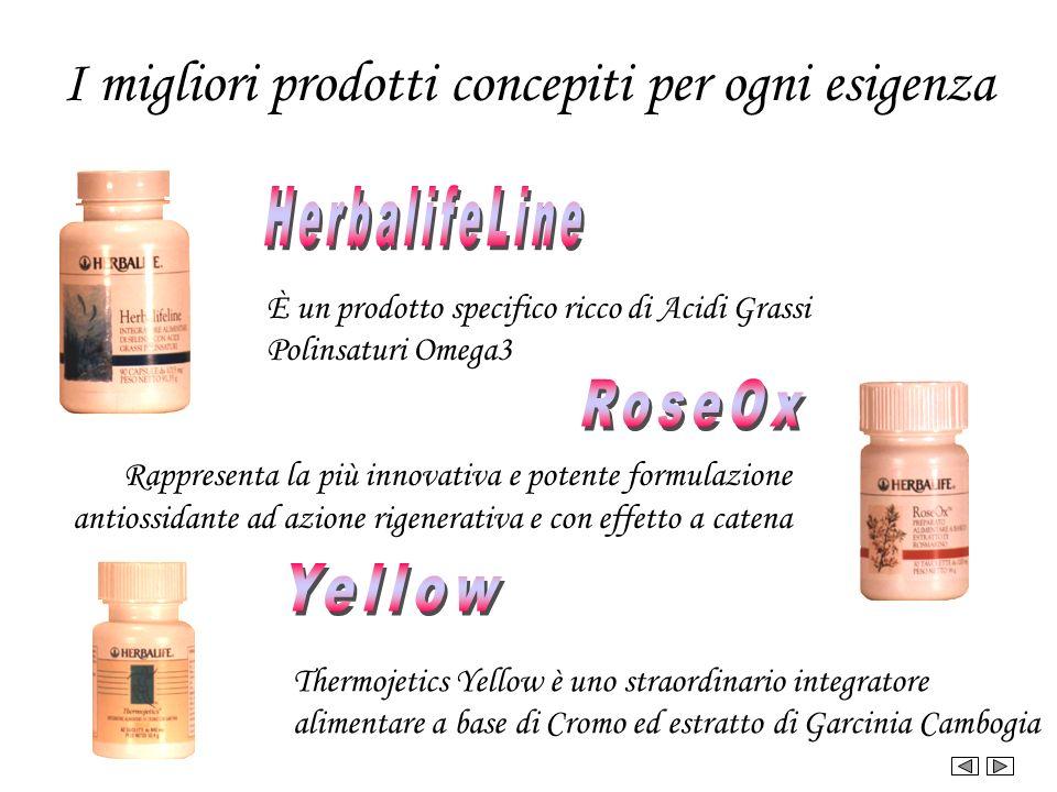 I migliori prodotti concepiti per ogni esigenza È un prodotto specifico ricco di Acidi Grassi Polinsaturi Omega3 Rappresenta la più innovativa e poten