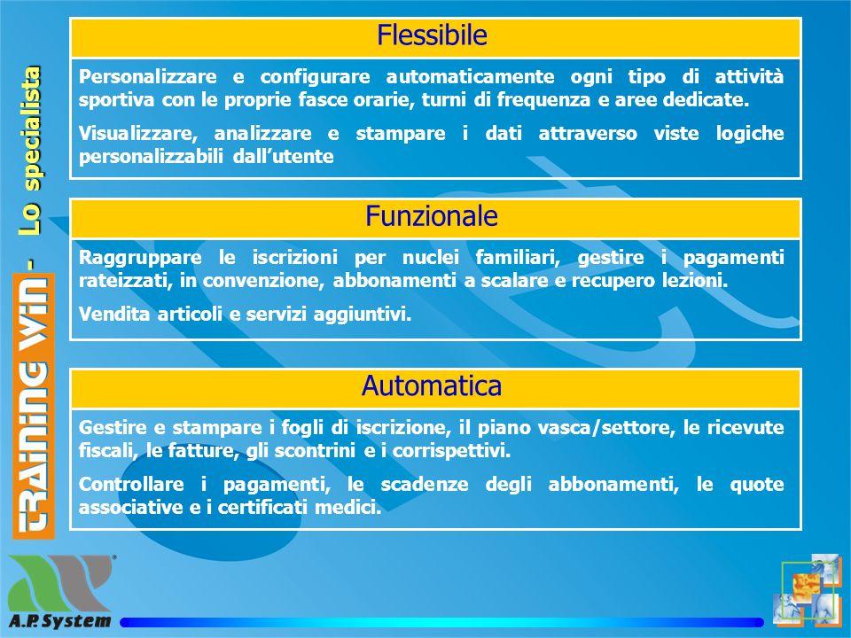 Training win - Lo specialista Evoluta Planning e Griglia Gerarchica Avanzata multilivello, interattiva e personalizzabile per la gestione della disponibilità e della occupazione delle aree.