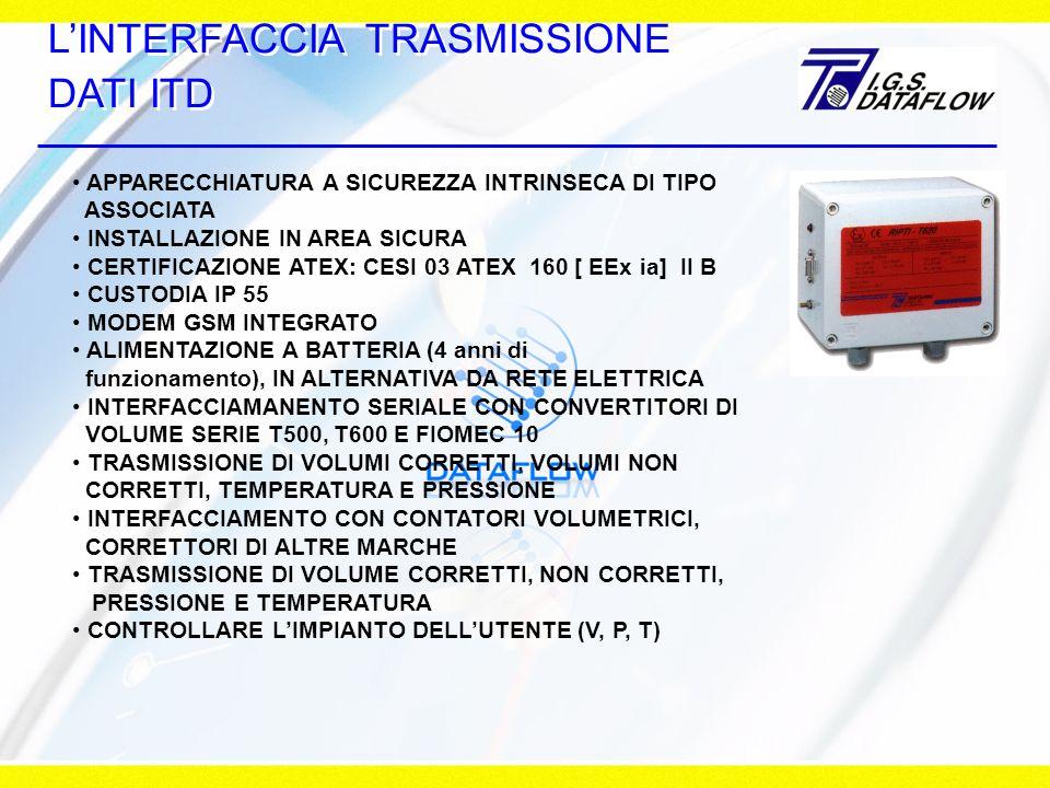 LINTERFACCIA TRASMISSIONE DATI ITD APPARECCHIATURA A SICUREZZA INTRINSECA DI TIPO ASSOCIATA INSTALLAZIONE IN AREA SICURA CERTIFICAZIONE ATEX: CESI 03 ATEX 160 [ EEx ia] II B CUSTODIA IP 55 MODEM GSM INTEGRATO ALIMENTAZIONE A BATTERIA (4 anni di funzionamento), IN ALTERNATIVA DA RETE ELETTRICA INTERFACCIAMANENTO SERIALE CON CONVERTITORI DI VOLUME SERIE T500, T600 E FIOMEC 10 TRASMISSIONE DI VOLUMI CORRETTI, VOLUMI NON CORRETTI, TEMPERATURA E PRESSIONE INTERFACCIAMENTO CON CONTATORI VOLUMETRICI, CORRETTORI DI ALTRE MARCHE TRASMISSIONE DI VOLUME CORRETTI, NON CORRETTI, PRESSIONE E TEMPERATURA CONTROLLARE LIMPIANTO DELLUTENTE (V, P, T)