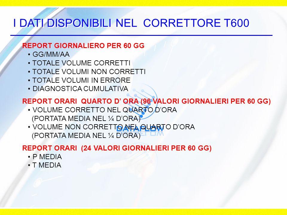 I DATI DISPONIBILI NEL CORRETTORE T600 REPORT GIORNALIERO PER 60 GG GG/MM/AA TOTALE VOLUME CORRETTI TOTALE VOLUMI NON CORRETTI TOTALE VOLUMI IN ERRORE DIAGNOSTICA CUMULATIVA REPORT ORARI QUARTO D ORA (96 VALORI GIORNALIERI PER 60 GG) VOLUME CORRETTO NEL QUARTO DORA (PORTATA MEDIA NEL ¼ DORA) VOLUME NON CORRETTO NEL QUARTO DORA (PORTATA MEDIA NEL ¼ DORA) REPORT ORARI (24 VALORI GIORNALIERI PER 60 GG) P MEDIA T MEDIA