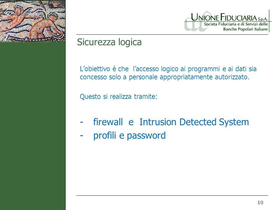 Sicurezza logica 10 Lobiettivo è che laccesso logico ai programmi e ai dati sia concesso solo a personale appropriatamente autorizzato. Questo si real