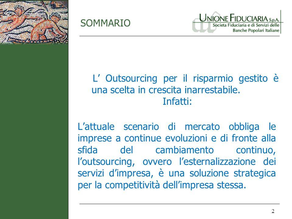 SOMMARIO 2 L Outsourcing per il risparmio gestito è una scelta in crescita inarrestabile. Infatti: Lattuale scenario di mercato obbliga le imprese a c