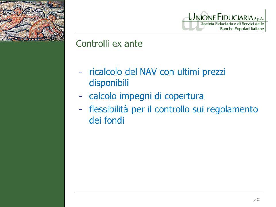 Controlli ex ante 20 -ricalcolo del NAV con ultimi prezzi disponibili -calcolo impegni di copertura -flessibilità per il controllo sui regolamento dei