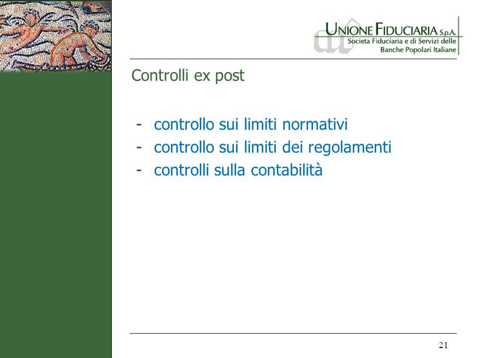 Controlli ex post 21 -controllo sui limiti normativi -controllo sui limiti dei regolamenti -controlli sulla contabilità